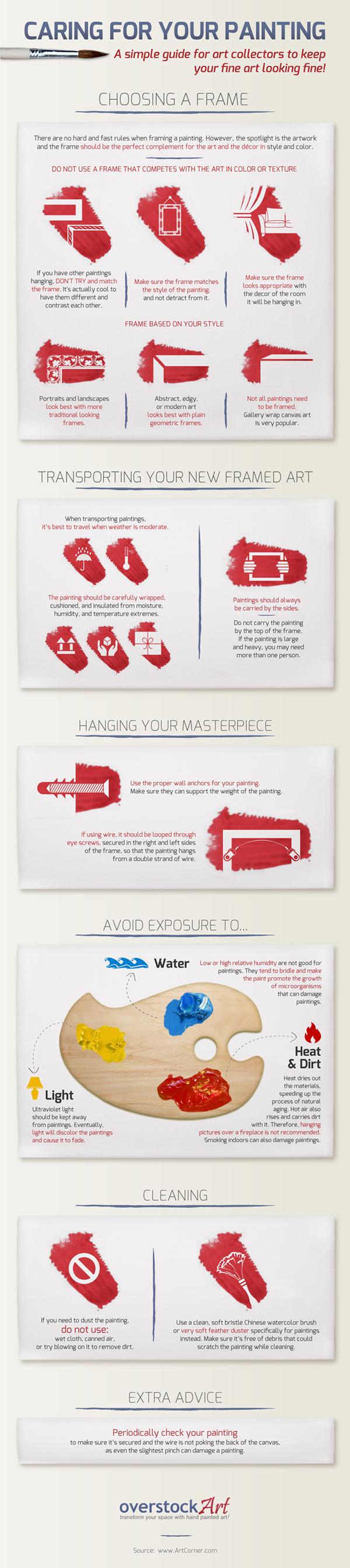 CARING FOR YOUR PAINTING INFOGRAPH