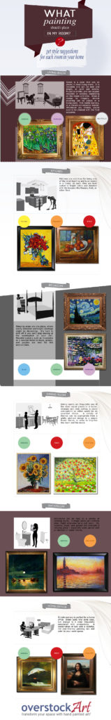 How to Choose the Perfect Painting for Your Room
