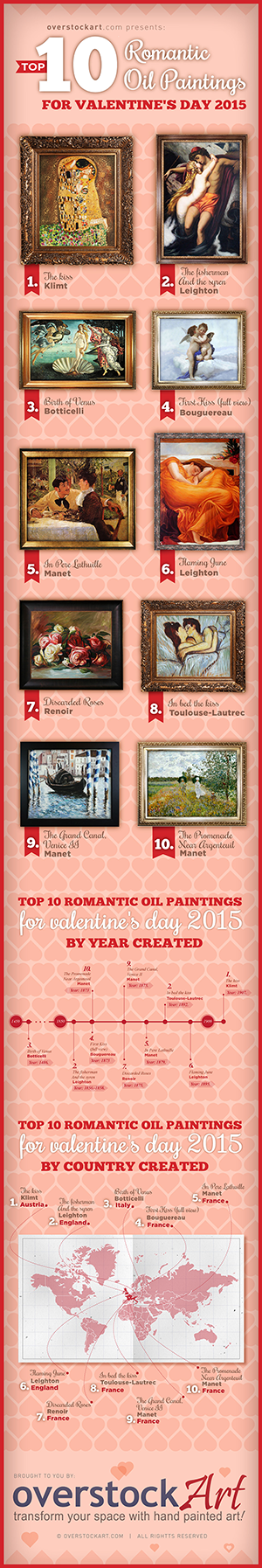 Top 10 Art for Valentine's Day 2015 List