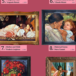 The Top Ten Paintings for Mother's Day 2016