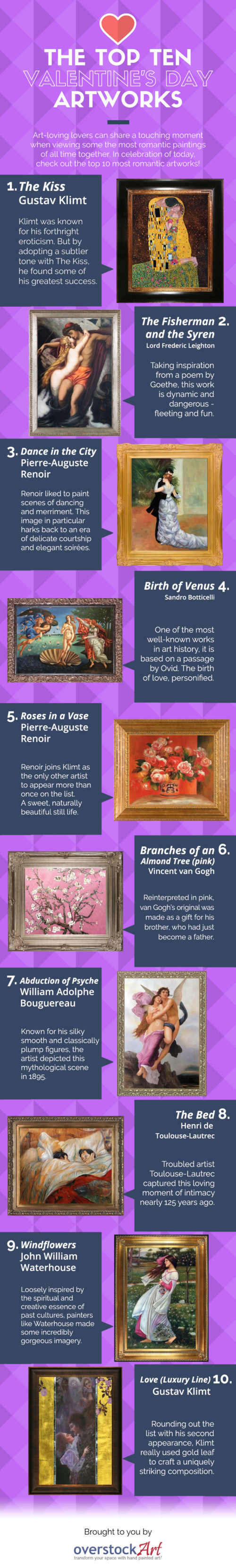 The Top Ten Paintings for Valentine's Day 2017 Infographic